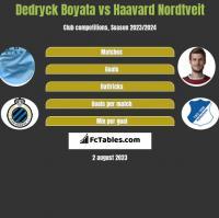 Dedryck Boyata vs Haavard Nordtveit h2h player stats