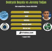 Dedryck Boyata vs Jeremy Toljan h2h player stats