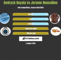 Dedryck Boyata vs Jerome Roussillon h2h player stats