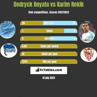 Dedryck Boyata vs Karim Rekik h2h player stats
