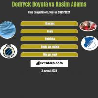 Dedryck Boyata vs Kasim Adams h2h player stats