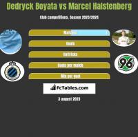 Dedryck Boyata vs Marcel Halstenberg h2h player stats