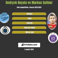 Dedryck Boyata vs Markus Suttner h2h player stats