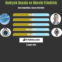 Dedryck Boyata vs Marvin Friedrich h2h player stats