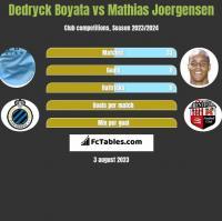Dedryck Boyata vs Mathias Joergensen h2h player stats