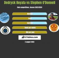 Dedryck Boyata vs Stephen O'Donnell h2h player stats