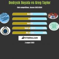 Dedryck Boyata vs Greg Taylor h2h player stats