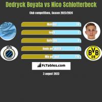 Dedryck Boyata vs Nico Schlotterbeck h2h player stats