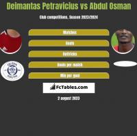 Deimantas Petravicius vs Abdul Osman h2h player stats