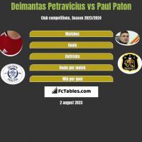 Deimantas Petravicius vs Paul Paton h2h player stats