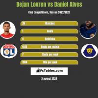 Dejan Lovren vs Daniel Alves h2h player stats