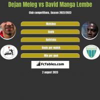 Dejan Meleg vs David Manga Lembe h2h player stats
