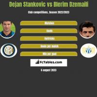 Dejan Stankovic vs Blerim Dzemaili h2h player stats