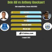 Dele Alli vs Anthony Knockaert h2h player stats