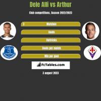 Dele Alli vs Arthur h2h player stats