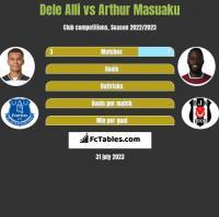 Dele Alli vs Arthur Masuaku h2h player stats