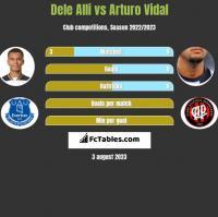 Dele Alli vs Arturo Vidal h2h player stats
