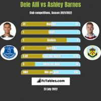 Dele Alli vs Ashley Barnes h2h player stats