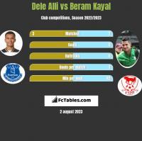 Dele Alli vs Beram Kayal h2h player stats