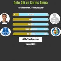 Dele Alli vs Carles Alena h2h player stats