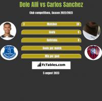Dele Alli vs Carlos Sanchez h2h player stats