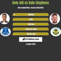 Dele Alli vs Dale Stephens h2h player stats
