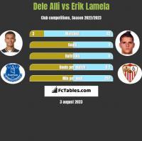Dele Alli vs Erik Lamela h2h player stats