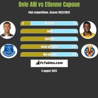 Dele Alli vs Etienne Capoue h2h player stats