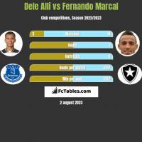 Dele Alli vs Fernando Marcal h2h player stats