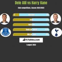 Dele Alli vs Harry Kane h2h player stats