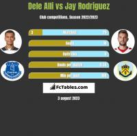 Dele Alli vs Jay Rodriguez h2h player stats