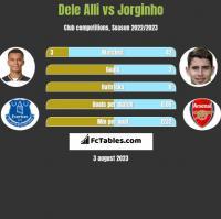 Dele Alli vs Jorginho h2h player stats