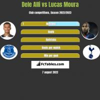 Dele Alli vs Lucas Moura h2h player stats