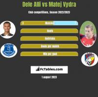 Dele Alli vs Matej Vydra h2h player stats