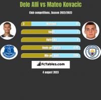 Dele Alli vs Mateo Kovacic h2h player stats