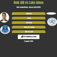 Dele Alli vs Luke Amos h2h player stats