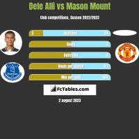 Dele Alli vs Mason Mount h2h player stats