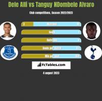 Dele Alli vs Tanguy NDombele Alvaro h2h player stats