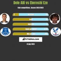 Dele Alli vs Eberechi Eze h2h player stats