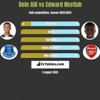 Dele Alli vs Edward Nketiah h2h player stats