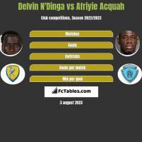 Delvin N'Dinga vs Afriyie Acquah h2h player stats