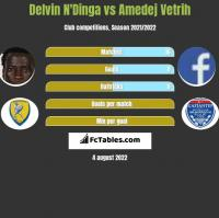 Delvin N'Dinga vs Amedej Vetrih h2h player stats