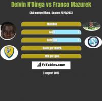 Delvin N'Dinga vs Franco Mazurek h2h player stats