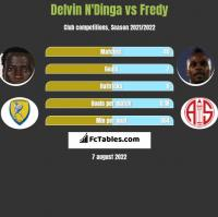 Delvin N'Dinga vs Fredy h2h player stats