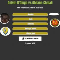 Delvin N'Dinga vs Ghilane Chalali h2h player stats