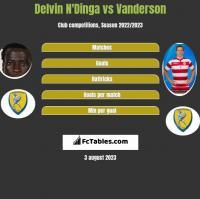 Delvin N'Dinga vs Vanderson h2h player stats