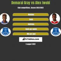 Demarai Gray vs Alex Iwobi h2h player stats