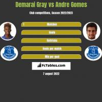 Demarai Gray vs Andre Gomes h2h player stats