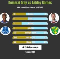 Demarai Gray vs Ashley Barnes h2h player stats