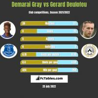 Demarai Gray vs Gerard Deulofeu h2h player stats